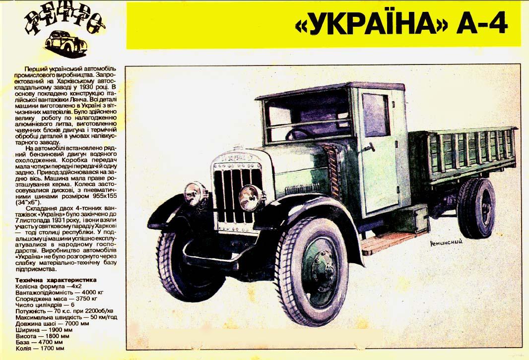 Без опыта автопроизводство москва